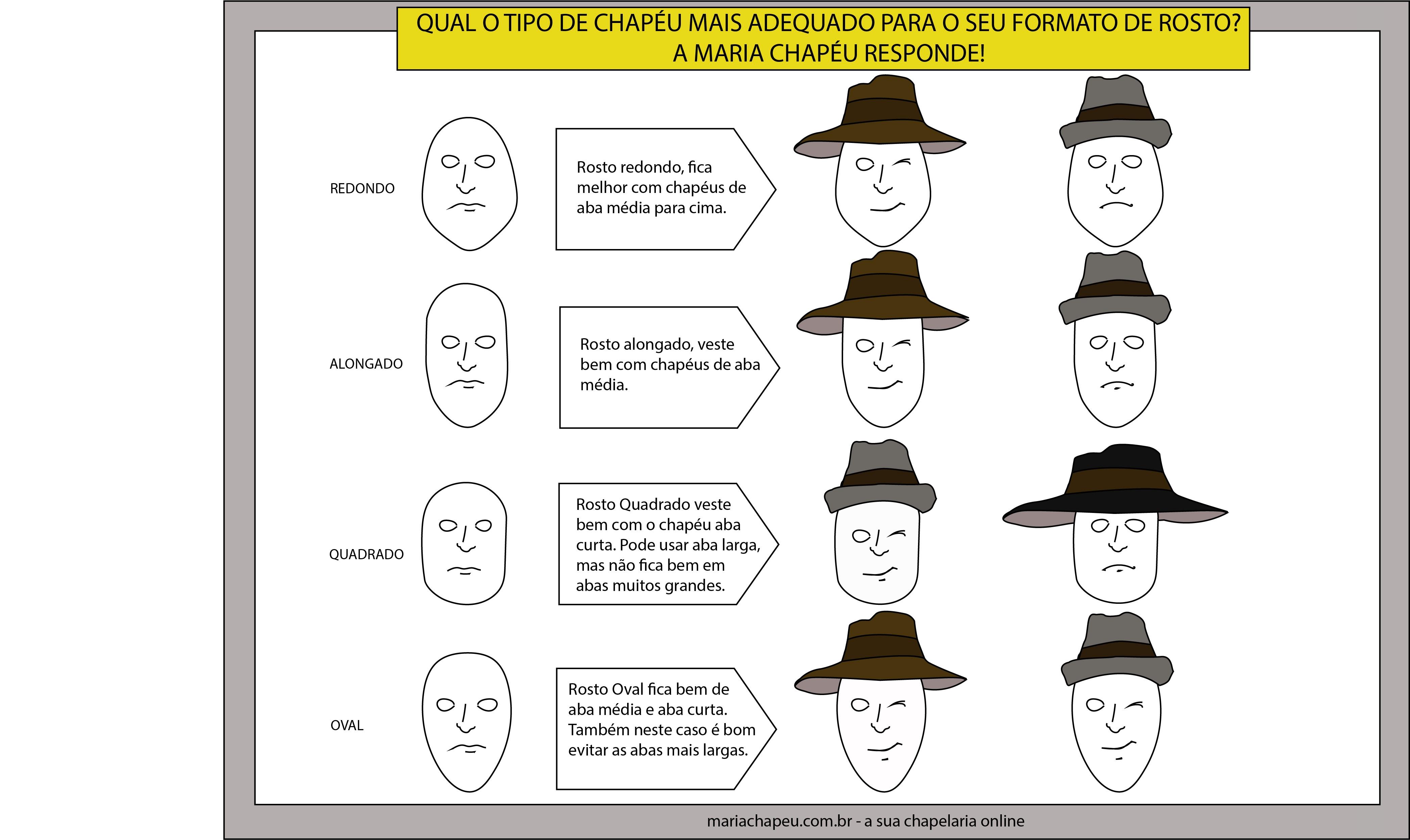 Qual o chapéu ideal para o seu formato de rosto  f52474ea4db